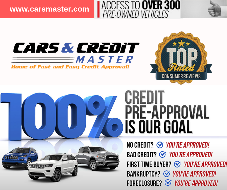 What Kind Of Credit Score To Buy A Car >> What Credit Score Do You Need To Buy A Car What Is The Lowest